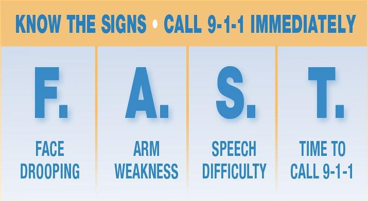 Stroke-FAST-Signs-of-Stroke