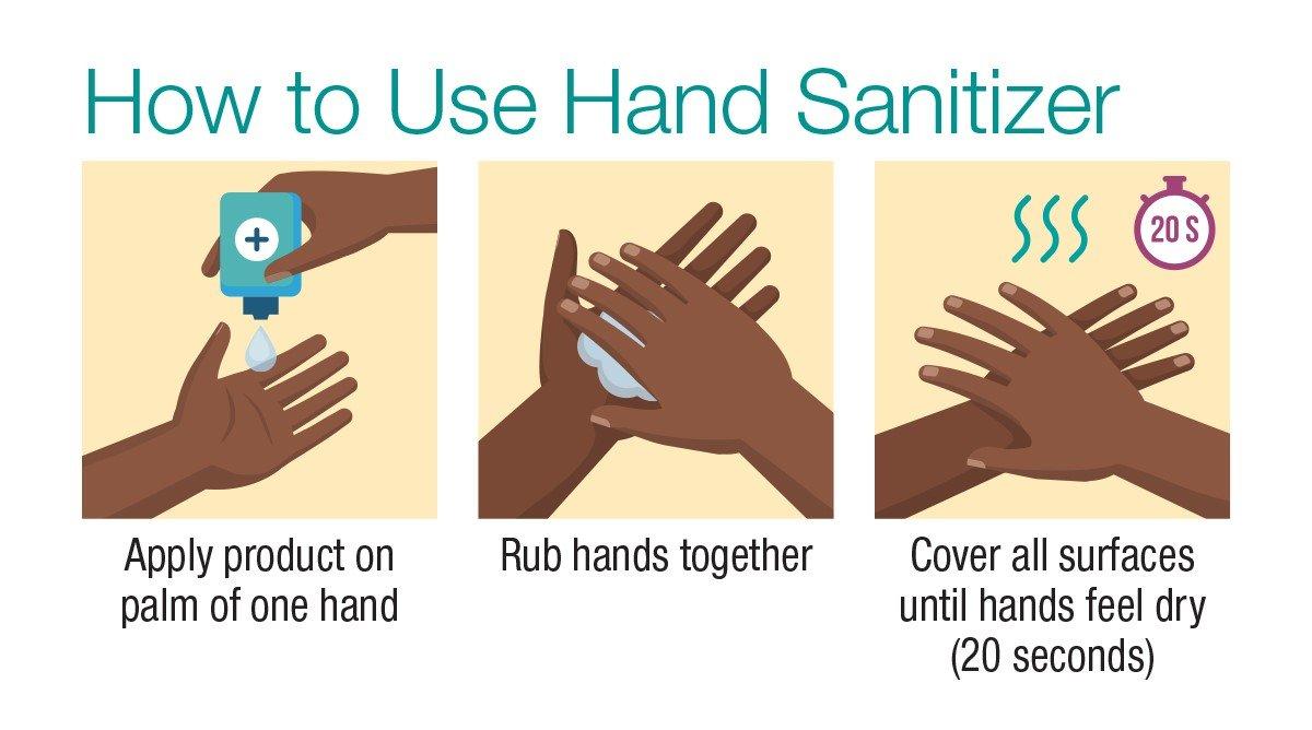 Hand Sanitizer Graphic