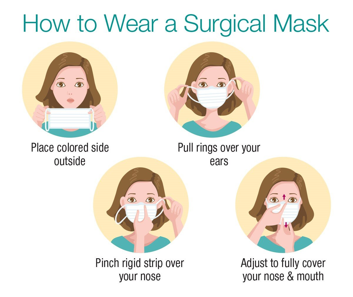 Surgical Mask Graphic
