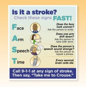 FAST signs of stroke